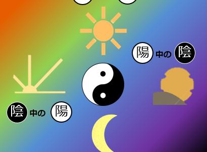 陰陽可分とは?五臓の「陰中の陽」「陽中の陰」が分かる!五行配当の陰陽で理解する簡単な覚え方│東洋医学概論 試験対策